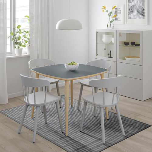 OMTÄNKSAM table