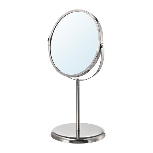 TRENSUM espejo